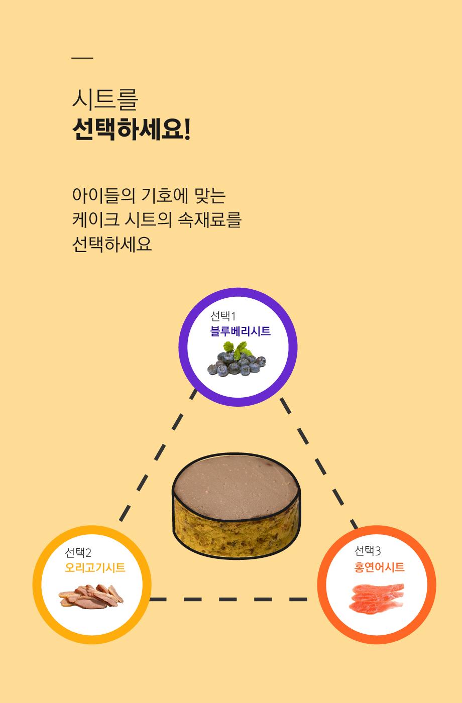 강아지 모양 케이크 웰시코기 SHAPE CAKE KIT - 메이키트, 16,900원, 간식/영양제, 수제간식