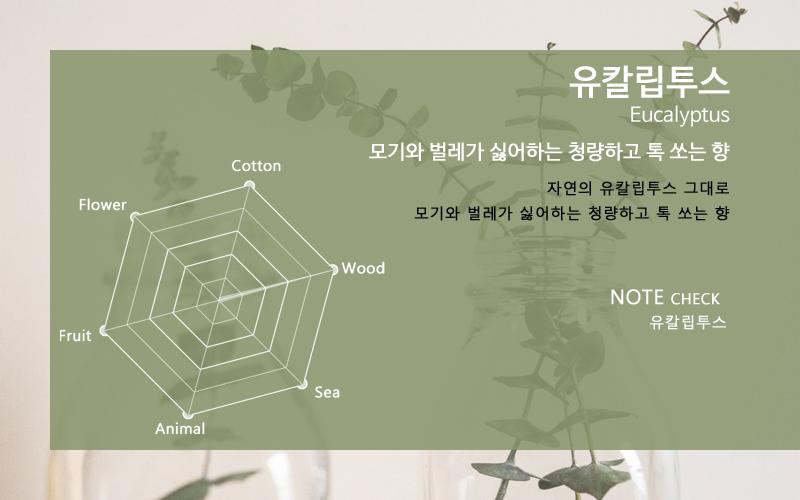메종드다월 섬유퍼퓸탈취제 - 메종드다월, 10,000원, 세제&섬유유연제, 드레스퍼퓸