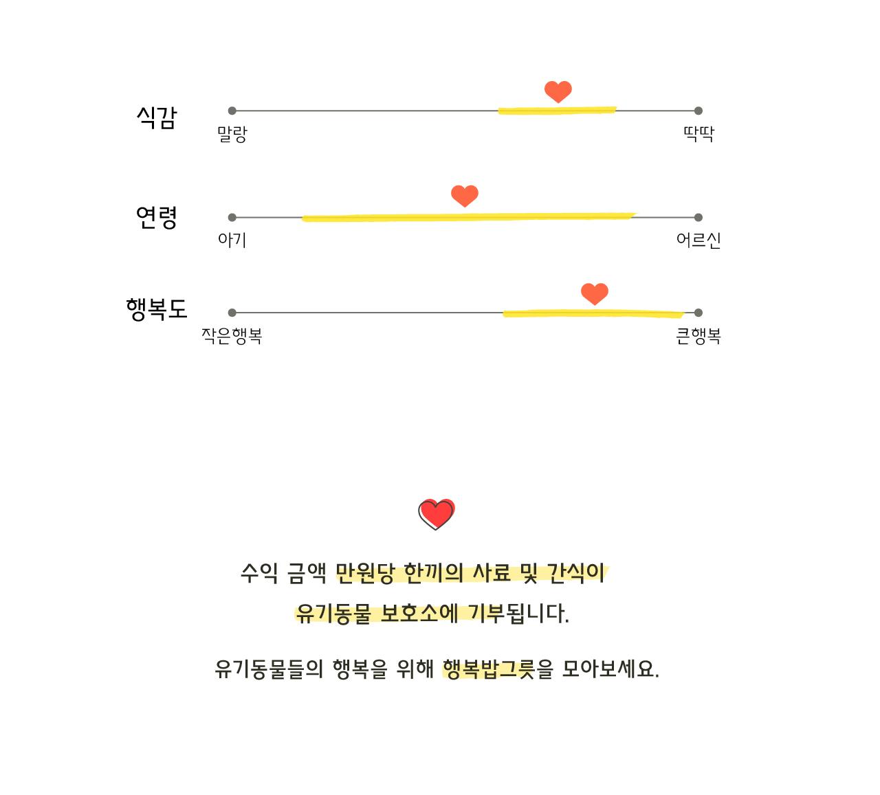 수제간식 오리목뼈껌 - 행복한 광이네, 4,000원, 간식/영양제, 수제간식