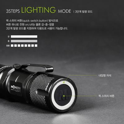 몬스터라이트 LED 후레쉬 ML600MG 매그넛