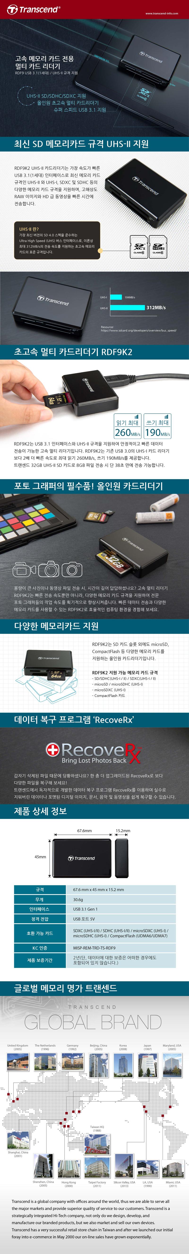 트랜센드 카드리더기 USB3.1(G1) UHS-II지원 올인원멀티리더기 RDF9 블랙 TS-RDF9K - 트랜센드, 22,000원, USB제품, USB 메모리 카드리더기