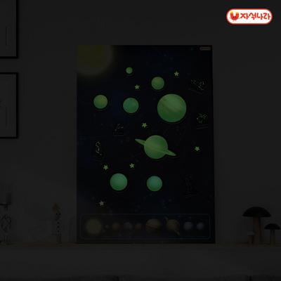 자석이 붙는 우주포스터 (40x60) -지구-우주-별자리-야광스티커-학습벽보