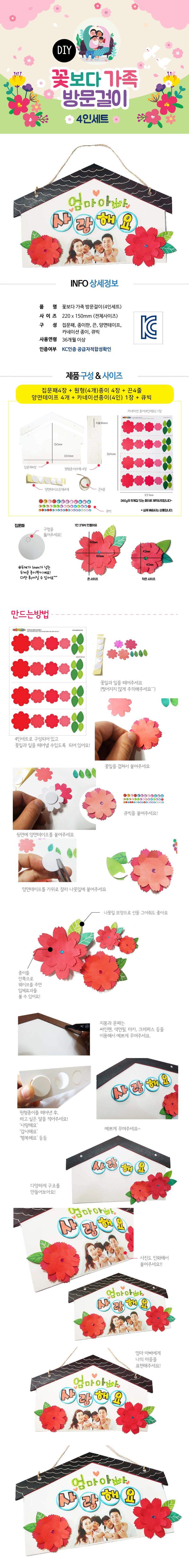 꽃보다가족-방문걸이(4인세트) - 피오피스토리, 14,000원, 엽서, 메시지