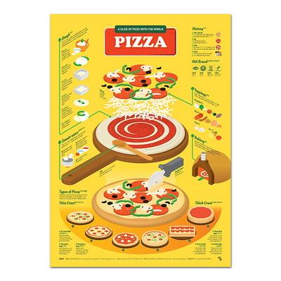 인포그래픽 포스터 - 피자 Pizza