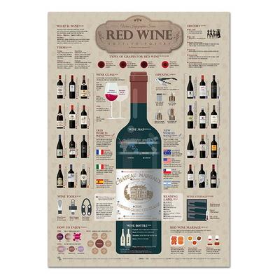 인포그래픽 포스터 - 와인 Red Wine