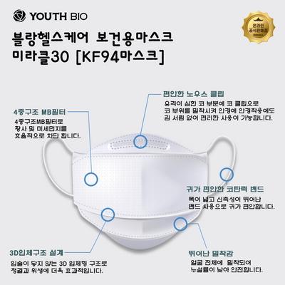 [유스바이오 3주년 이벤트]미라클30 KF-94마스크 50매